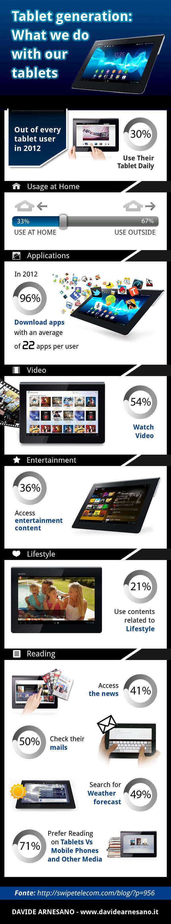 Tablet PC Geschichte - Addis Techblog