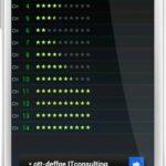Wifi Analyzer - Kanalbewertungen - je mehr Sterne desto besser der Kanal