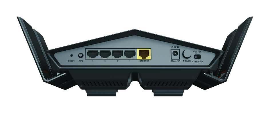 EXO Router DIR-869, Rückansicht