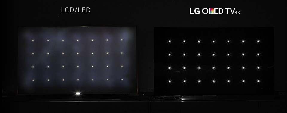 Herkömmliche LED Technik im Vergleich zur OLED Technik