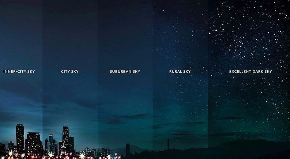 Der Nachthimmel im Vergleich
