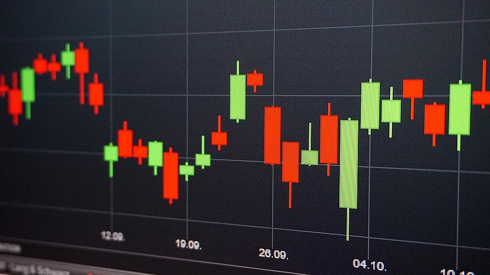 Chart, Trading, Kurse, Analyse, Kerzenchart